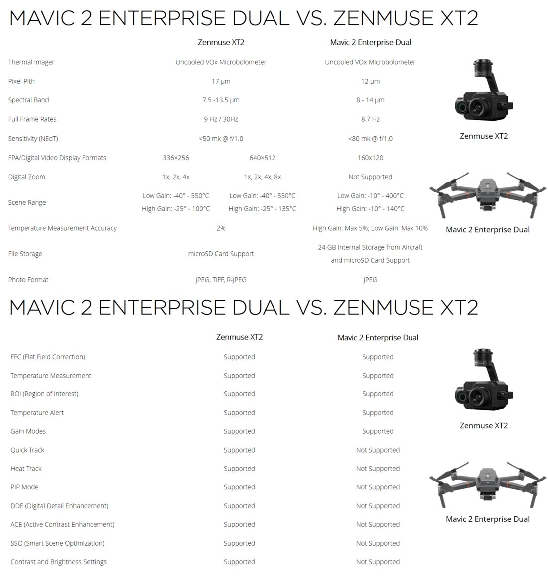 Buy DJI Mavic 2 Enterprise Zoom With Smart Controller today